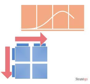 Функция стратегического планирования - обложка статьи