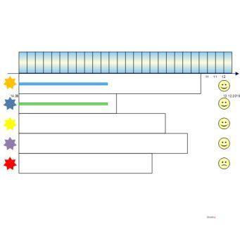 Диаграмма Ганта при стратегическом планировании - обложка статьи