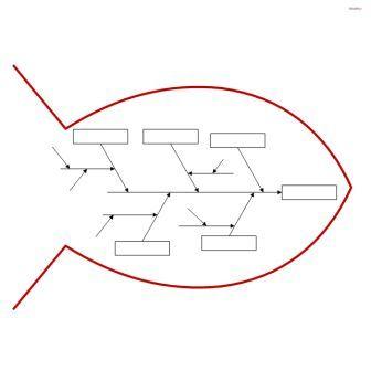 Обложка статьи про диаграмму Исикавы