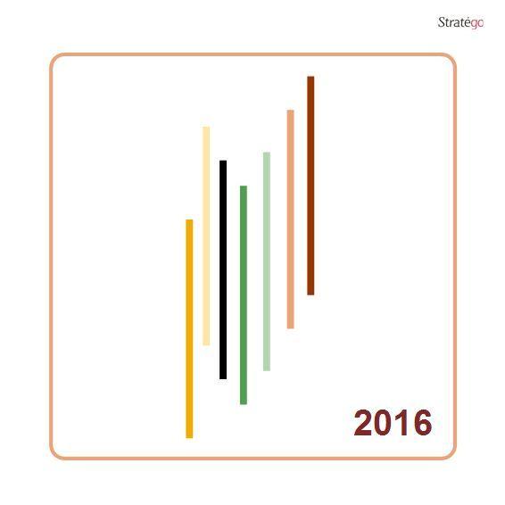 Планы на 2016 год Сратего ру
