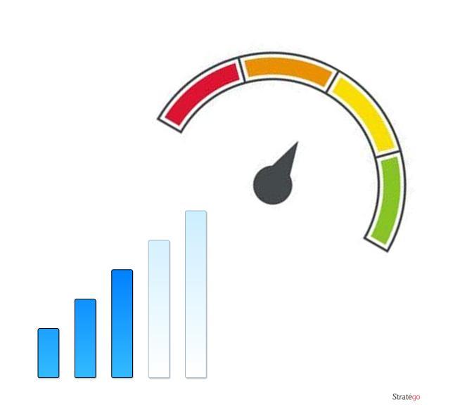 Показатели эффективности организации - обложка статьи