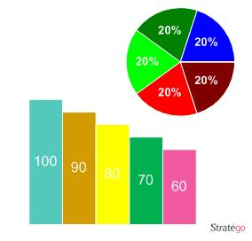 Обложка статьи о стратегической вёб аналитике