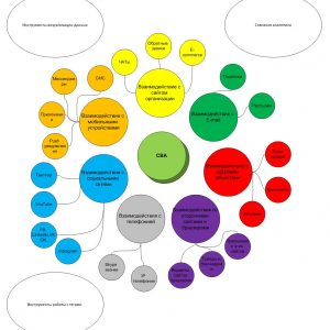 система веб-аналитики