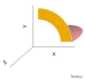 KPI показатели эффективности - обложка статьи