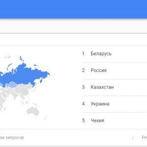 Сравнение интереса по странам.