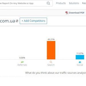 Анализ одного из сайтов конкурентов в Украине