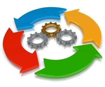 Процесс стратегического развития предприятия